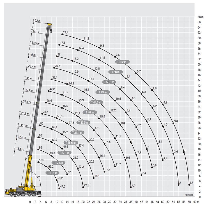 ABAQUE-LTM-1160-5.2-graph